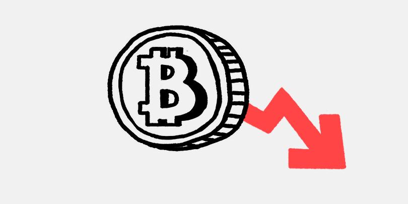 Цена Bitcoin упала на