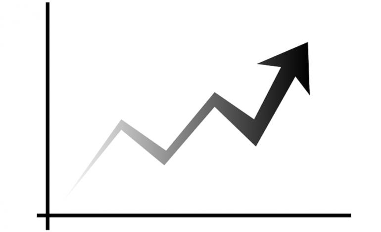 Трендовые линии и каналы