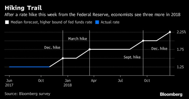 Рынки ждут от ФРС