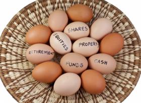 Риск и доходность