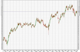 Тренд на дедолларизацию: