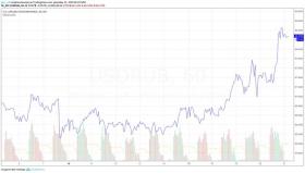 Пике рубля: доллар по 69