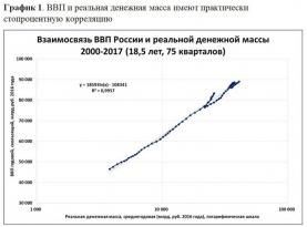 Эффект санкций: