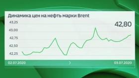 Торги, нефть и рубль: