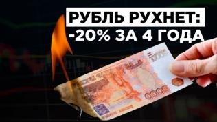 Девальвация рубля и рост